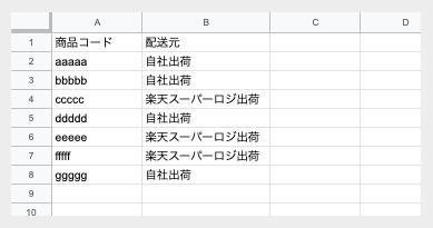 Googleスプレッドシート「商品コードと配送元」