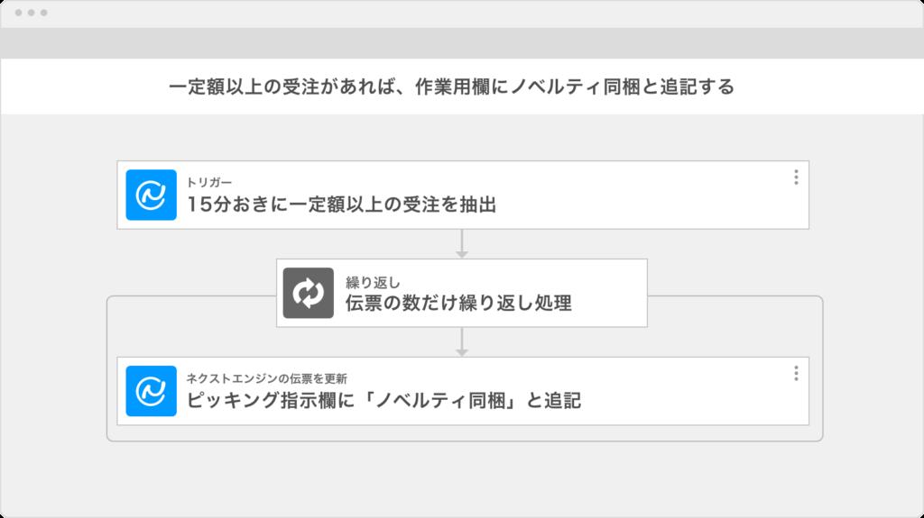 Tetra「お買い上げ金額〇〇円以上購入の場合に同梱指示」テンプレート