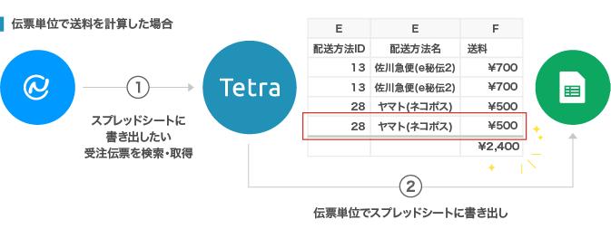 t14_flow